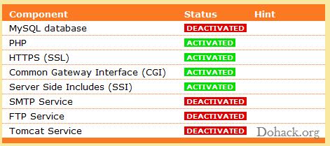 Xaamp service status